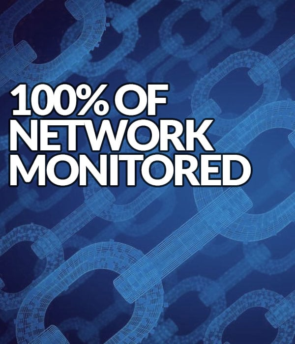 Solution: 100% Network Monitored