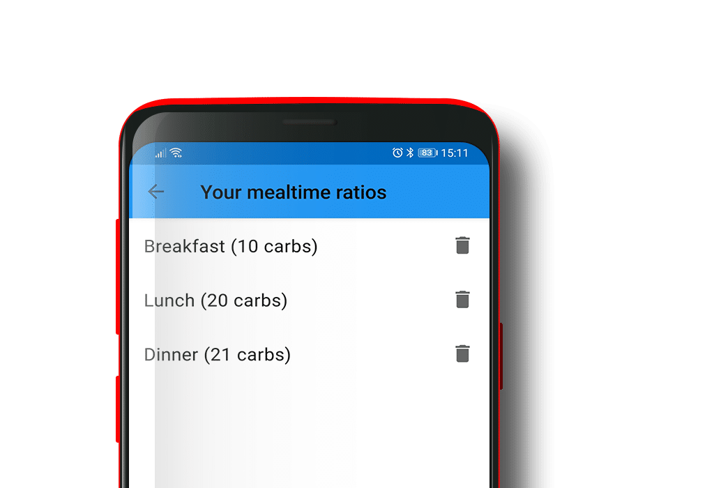 Diabetic Mealtime Carbohydrate Calculator